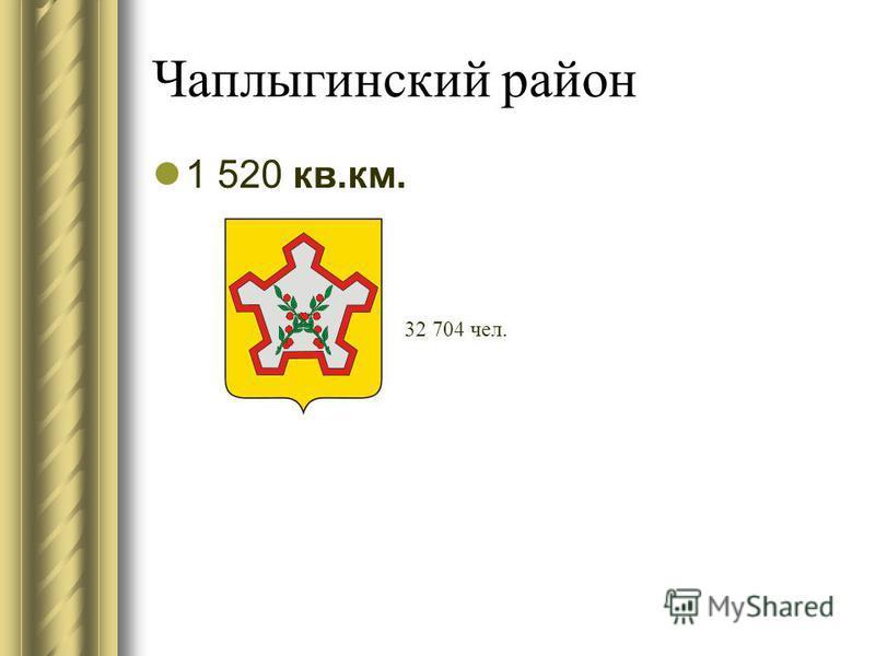 Чаплыгинский район 1 520 кв.км. 32 704 чел.