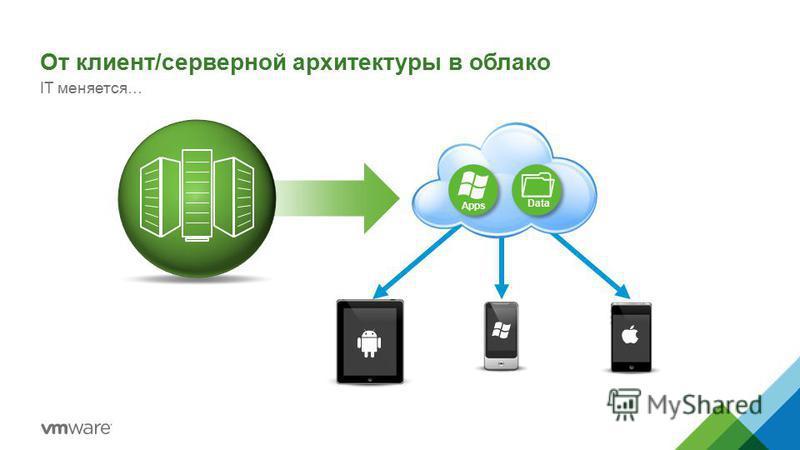 От клиент/серверной архитектуры в облако IT меняется…