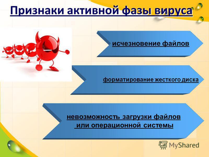 Признаки активной фазы вируса исчезновение файлов форматирование жесткого диска невозможность загрузки файлов или операционной системы