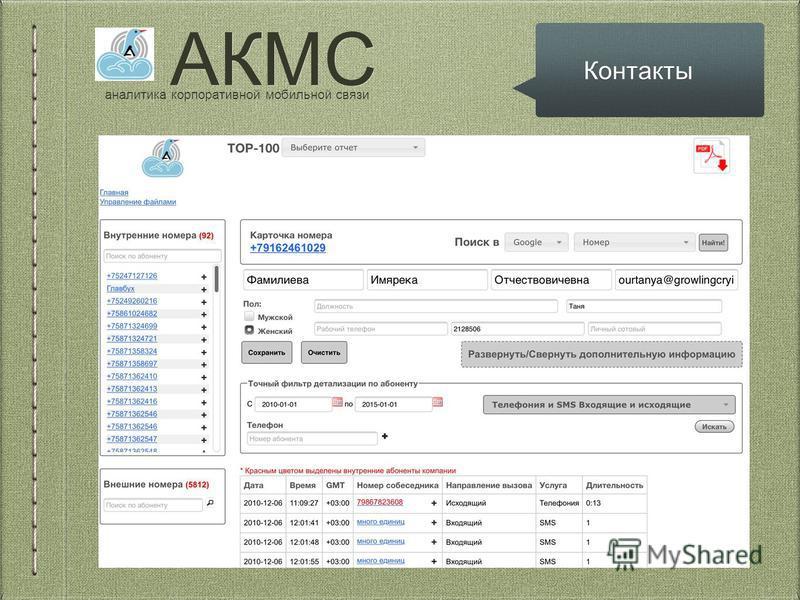 АКМС аналитика корпоративной мобильной связи Контакты