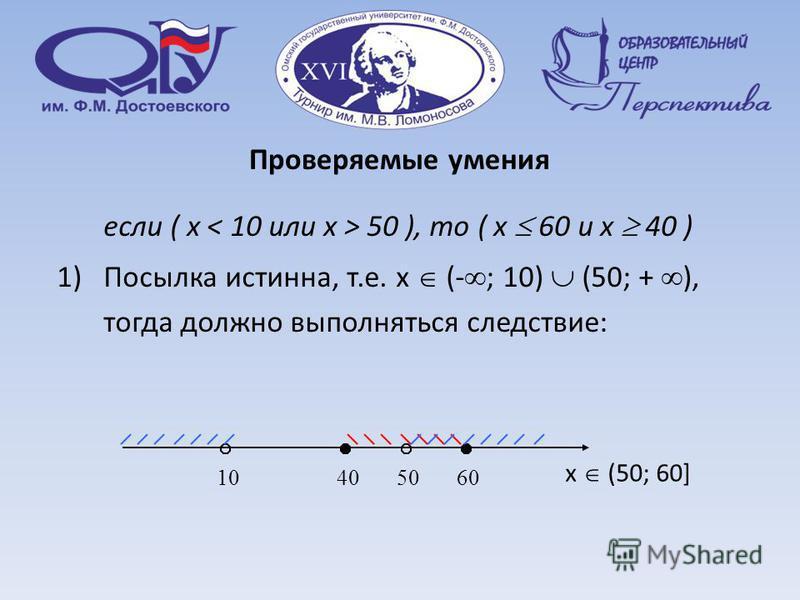 Проверяемые умения если ( x 50 ), то ( x 60 и x 40 ) 1)Посылка истинна, т.е. x (- ; 10) (50; + ), тогда должно выполняться следствие: 10 40 50 60 x (50; 60]