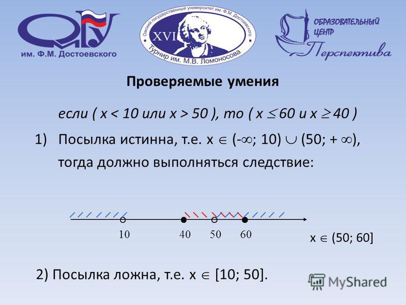 Проверяемые умения если ( x 50 ), то ( x 60 и x 40 ) 1)Посылка истинна, т.е. x (- ; 10) (50; + ), тогда должно выполняться следствие: 10 40 50 60 x (50; 60] 2) Посылка ложна, т.е. x [10; 50].