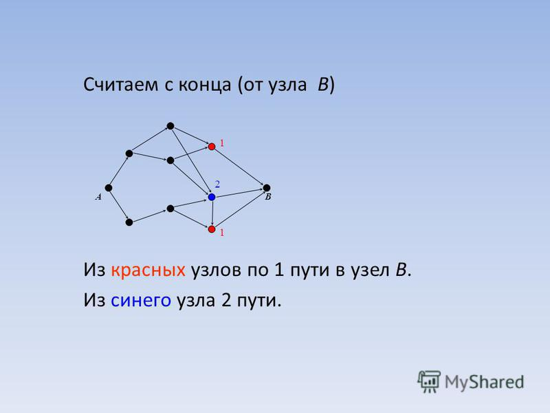Считаем с конца (от узла B) Из красных узлов по 1 пути в узел B. Из синего узла 2 пути. AB 1 1 2