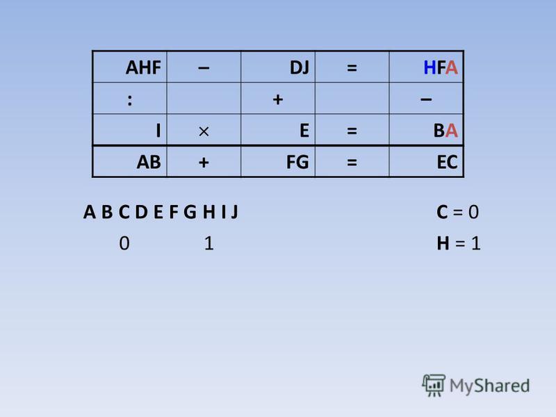 A B C D E F G H I J C = 0 0 1 H = 1 AHF–DJ=HFAHFA :+– I E=BABA AB+FG=EC