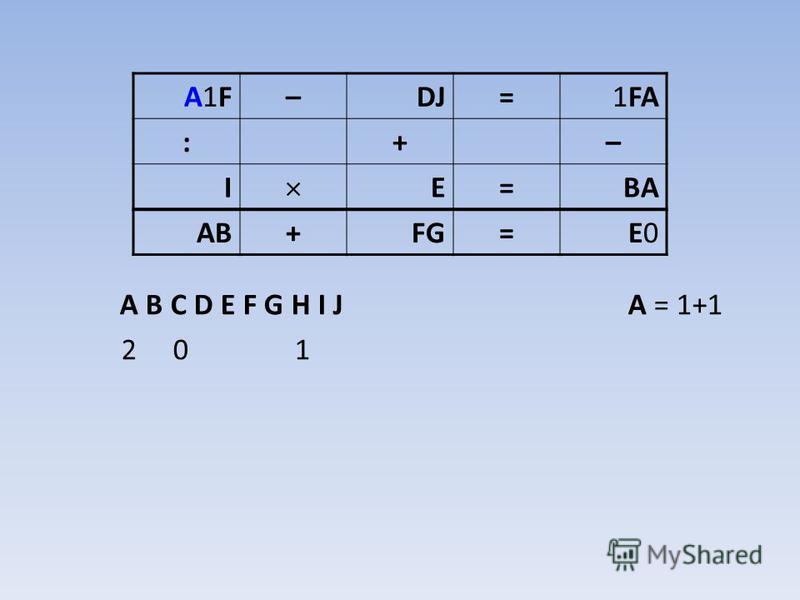 A B C D E F G H I J A = 1+1 2 0 1 A1FA1F–DJ=1FA :+– I E=BA AB+FG=E0E0