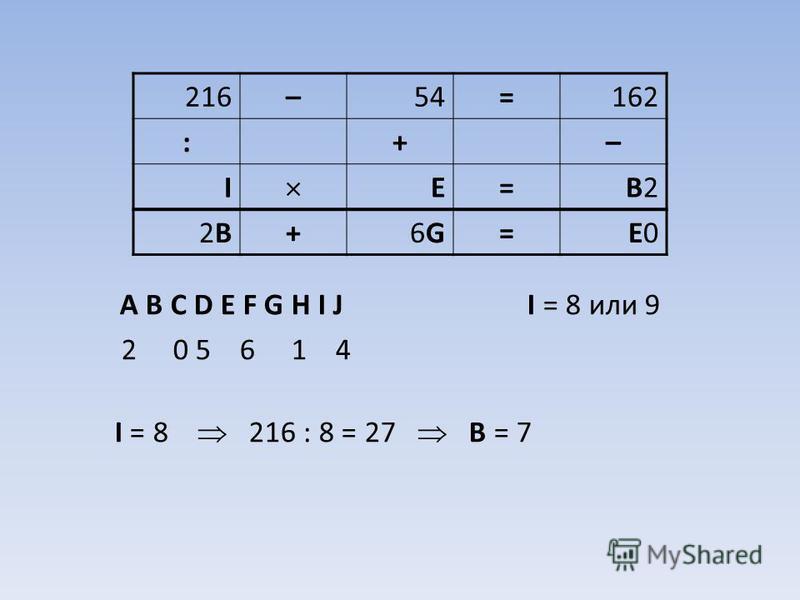 A B C D E F G H I J I = 8 или 9 2 0 5 6 1 4 I = 8 216 : 8 = 27 B = 7 216–54=162 :+– I E=B2B2 2B2B+6G6G=E0E0