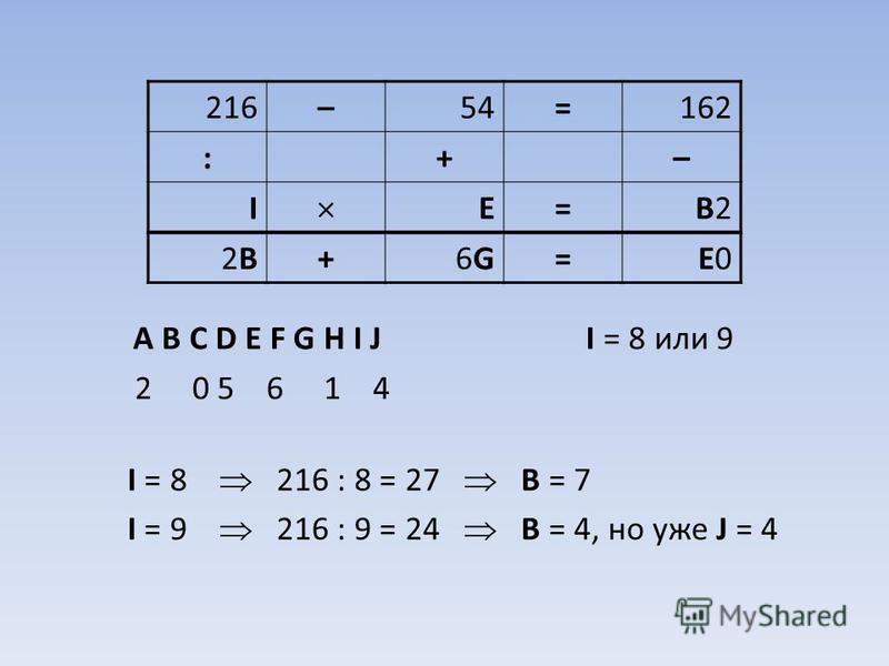 A B C D E F G H I J I = 8 или 9 2 0 5 6 1 4 I = 8 216 : 8 = 27 B = 7 I = 9 216 : 9 = 24 B = 4, но уже J = 4 216–54=162 :+– I E=B2B2 2B2B+6G6G=E0E0
