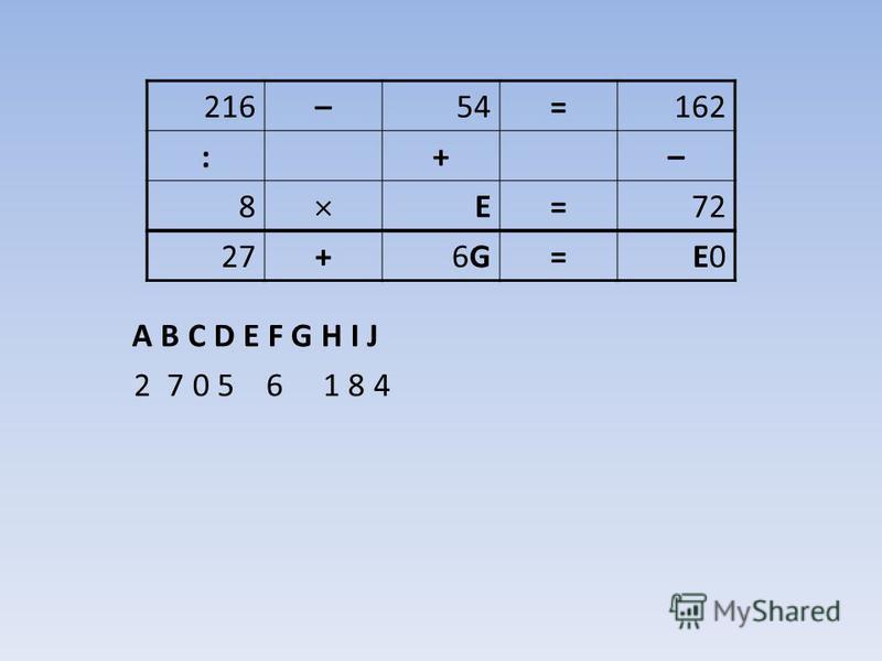 A B C D E F G H I J 2 7 0 5 6 1 8 4 216–54=162 :+– 8 E=72 27+6G6G=E0E0