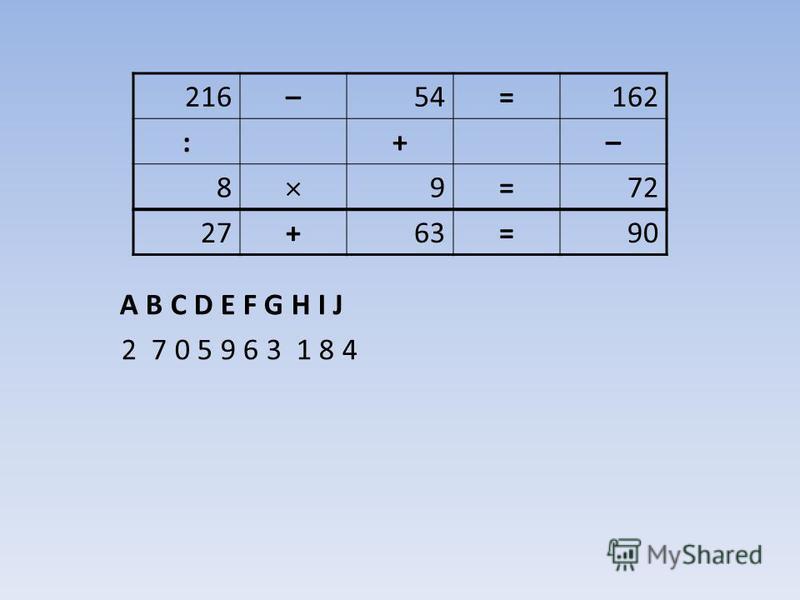A B C D E F G H I J 2 7 0 5 9 6 3 1 8 4 216–54=162 :+– 8 9=72 27+63=90