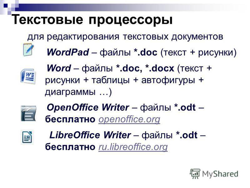 Текстовые процессоры для редактирования текстовых документов WordPad – файлы *.doc (текст + рисунки) Word – файлы *.doc, *.docx (текст + рисунки + таблицы + автофигуры + диаграммы …) OpenOffice Writer – файлы *.odt – бесплатно openoffice.orgopenoffic