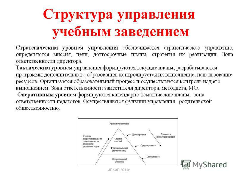 Структура управления учебным заведением ИПКиП 2011 г.