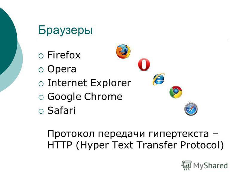Браузеры Firefox Opera Internet Explorer Google Chrome Safari Протокол передачи гипертекста – HTTP (Hyper Text Transfer Protocol)