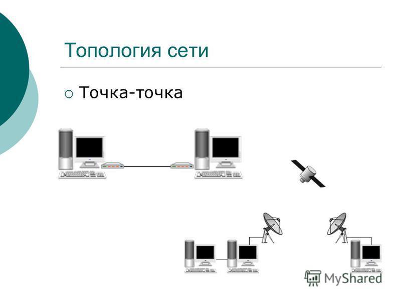 Топология сети Точка-точка