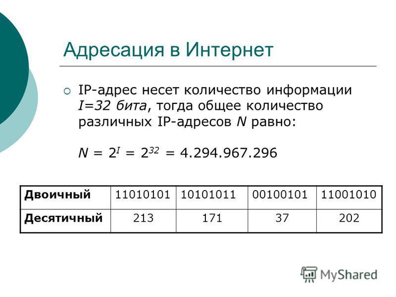 Адресация в Интернет IP-адрес несет количество информации I=32 бита, тогда общее количество различных IP-адресов N равно: N = 2 I = 2 32 = 4.294.967.296 Двоичный 11010101101010110010010111001010 Десятичный 21317137202