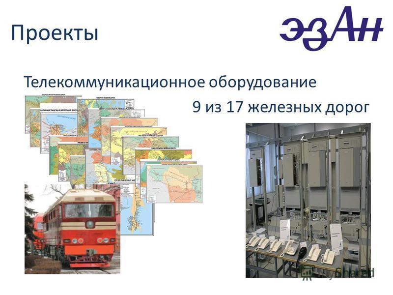 Проекты Телекоммуникационное оборудование 9 из 17 железных дорог
