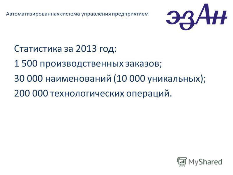 Автоматизированная система управления предприятием Статистика за 2013 год: 1 500 производственных заказов; 30 000 наименований (10 000 уникальных); 200 000 технологических операций.