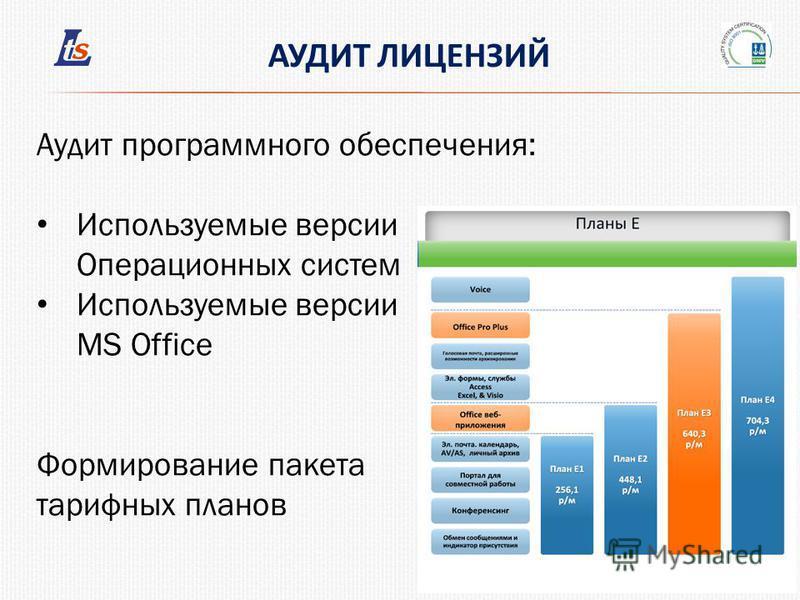 АУДИТ ЛИЦЕНЗИЙ Аудит программного обеспечения: Используемые версии Операционных систем Используемые версии MS Office Формирование пакета тарифных планов