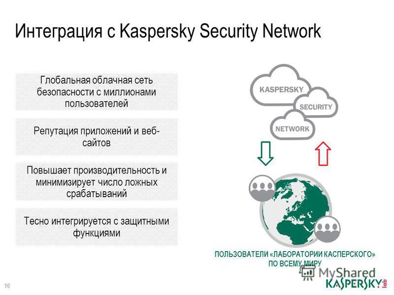 Интеграция с Kaspersky Security Network Глобальная облачная сеть безопасности с миллионами пользователей Репутация приложений и веб- сайтов Повышает производительность и минимизирует число ложных срабатываний Тесно интегрируется с защитными функциями