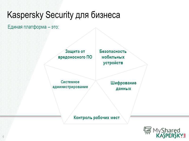 6 Kaspersky Security для бизнеса Единая платформа – это: Защита от вредоносного ПО Безопасность мобильных устройств Шифрование данных Контроль рабочих мест Системное администрирование