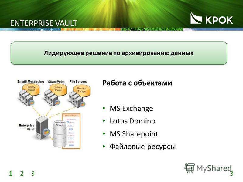 3 123 ENTERPRISE VAULT Лидирующее решение по архивированию данных Работа с объектами MS Exchange Lotus Domino MS Sharepoint Файловые ресурсы