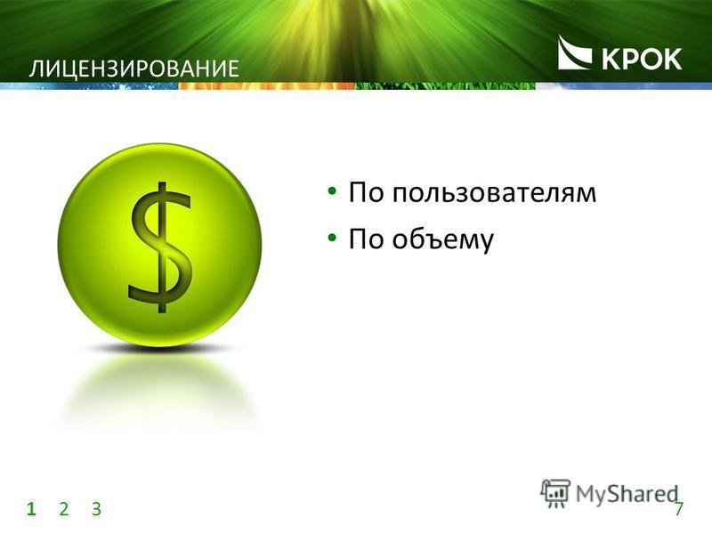 7 123 По пользователям По объему ЛИЦЕНЗИРОВАНИЕ