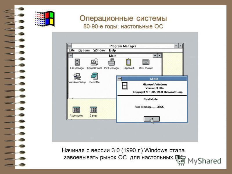 Начиная с версии 3.0 (1990 г.) Windows стала завоевывать рынок ОС для настольных ПК Операционные системы 80-90-е годы: настольные ОС