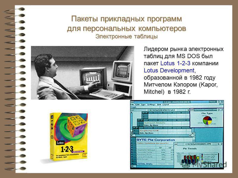Пакеты прикладных программ для персональных компьютеров Электронные таблицы Лидером рынка электронных таблиц для MS DOS был пакет Lotus 1-2-3 компании Lotus Development, образованной в 1982 году Митчелом Кэпором (Kapor, Mitchel) в 1982 г.