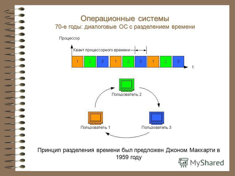 Принцип разделения времени был предложен Джоном Маккарти в 1959 году Операционные системы 70-е годы: диалоговые ОС с разделением времени