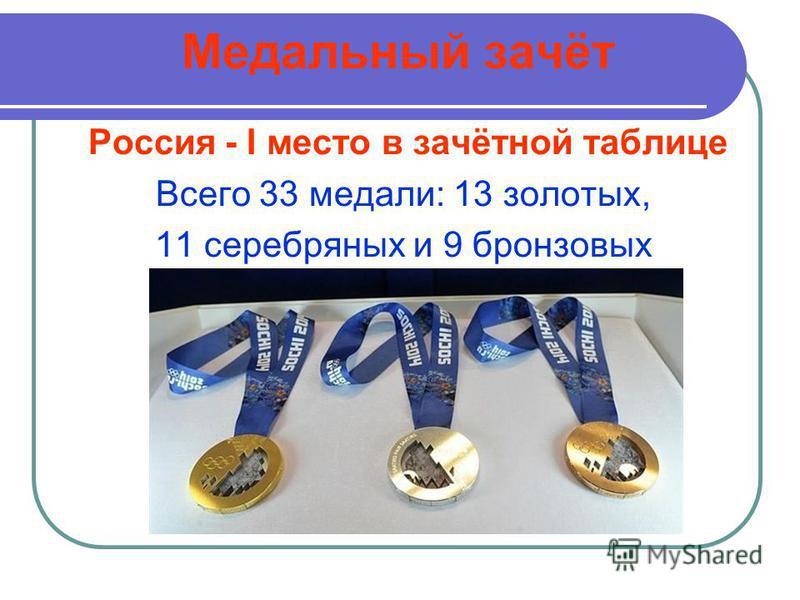 Медальный зачёт Россия - I место в зачётной таблице Всего 33 медали: 13 золотых, 11 серебряных и 9 бронзовых