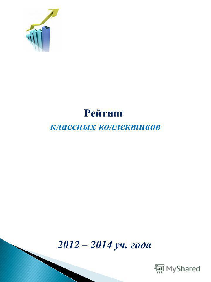 Рейтинг классных коллективов 2012 – 2014 уч. года