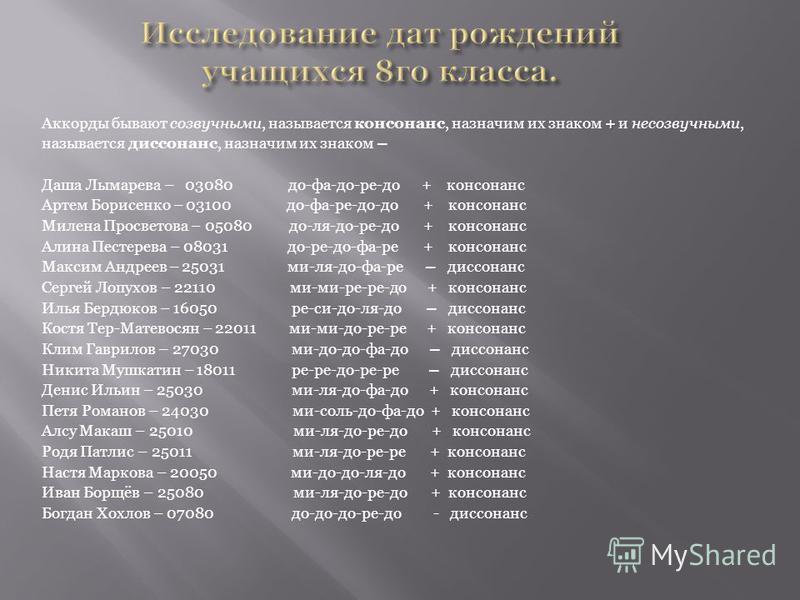 + Аккорды бывают созвучными, называется консонанс, назначим их знаком + и несозвучными, называется диссонанс, назначим их знаком – Даша Лымарева – 03080 до-фа-до-ре-до + консонанс Артем Борисенко – 03100 до-фа-ре-до-до + консонанс Милена Просветова –