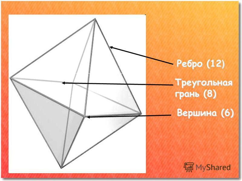 Ребро (12 ) Треугольная грань (8) Вершина (6)