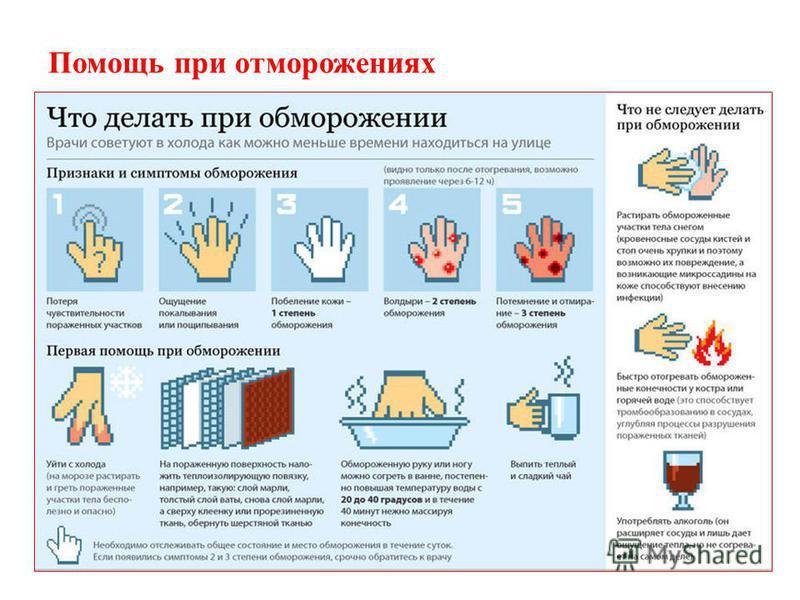 Помощь при отморожениях