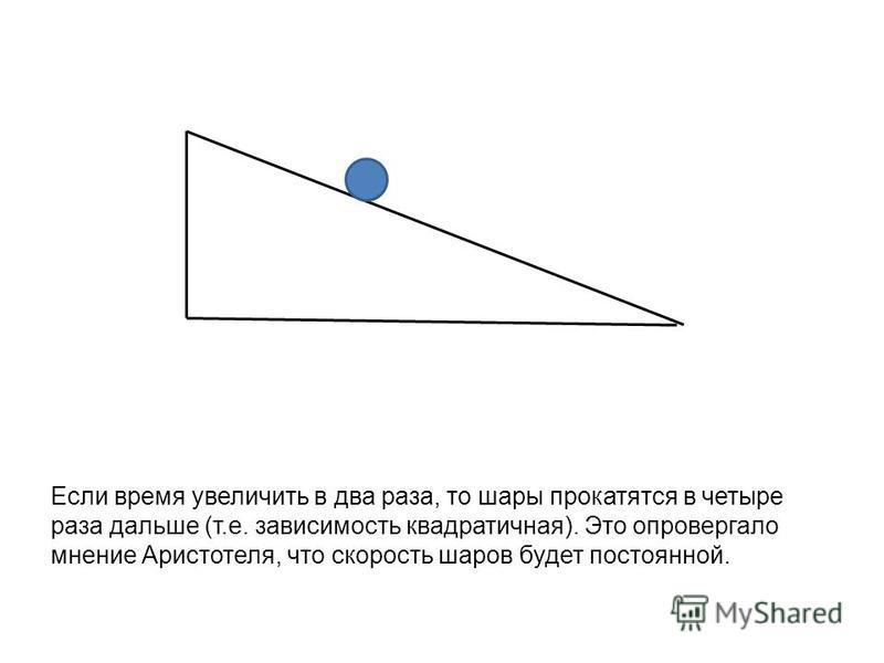 Если время увеличить в два раза, то шары прокатятся в четыре раза дальше (т.е. зависимость квадратичная). Это опровергало мнение Аристотеля, что скорость шаров будет постоянной.