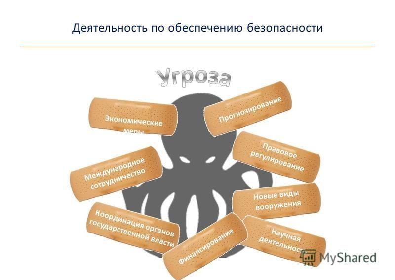 Экономические меры Прогнозирование Правовое регулирование Новые виды вооружения Научная деятельность Координация органов государственной власти Международное сотрудничество Финансирование Деятельность по обеспечению безопасности