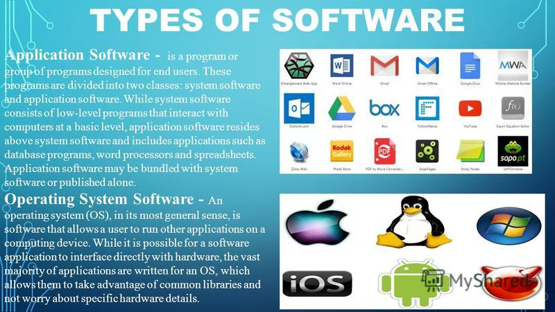 TYPES OF SOFTWARE Application Software - is a program or group of programs designed for end users. These programs are divided into two classes: system software and application software. While system software consists of low-level programs that intera
