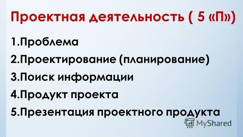 Проектная деятельность ( 5 «П») 1. Проблема 2. Проектирование (планирование) 3. Поиск информации 4. Продукт проекта 5. Презентация проектного продукта