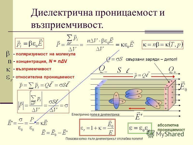 Диелектрична проницаемост и възприемчивост. свързани заряди – дипол! - възприемчивост Показва колко пъти диелектрикът отслабва полето! Електрично поле в диелектрика: - относителна проницаемост абсолютна проницаемост - поляризуемост на молекула - конц