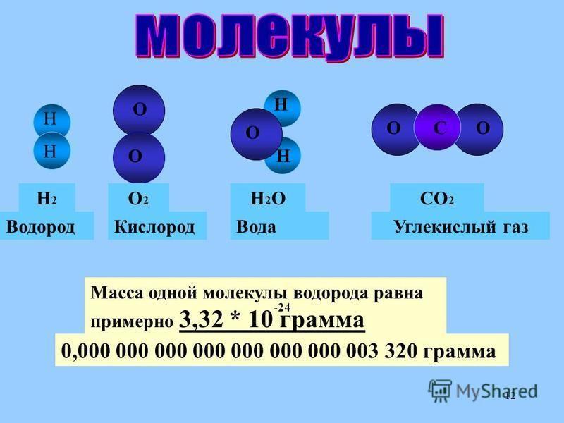 12 Н Н О О О Н Н ООС Н2Н2 О2О2 Н2ОН2ОСО 2 Углекислый газ Вода Кислород Водород Масса одной молекулы водорода равна примерно 3,32 * 10 грамма -24 0,000 000 003 320 грамма
