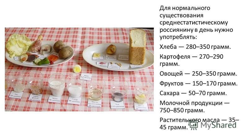 Для нормального существования среднестатистическому россиянину в день нужно употреблять: Хлеба 280–350 грамм. Картофеля 270–290 грамм. Овощей 250–350 грамм. Фруктов 150–170 грамм. Сахара 50–70 грамм. Молочной продукции 750–850 грамм. Растительного ма