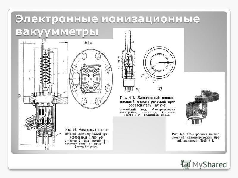 Электронные ионизационные вакуумметры