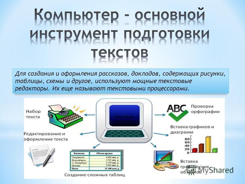 Для создания и оформления рассказов, докладов, содержащих рисунки, таблицы, схемы и другое, используют мощные текстовые редакторы. Их еще называют текстовыми процессорами.