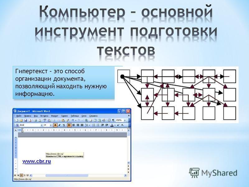 Гипертекст – это способ организации документа, позволяющий находить нужную информацию.