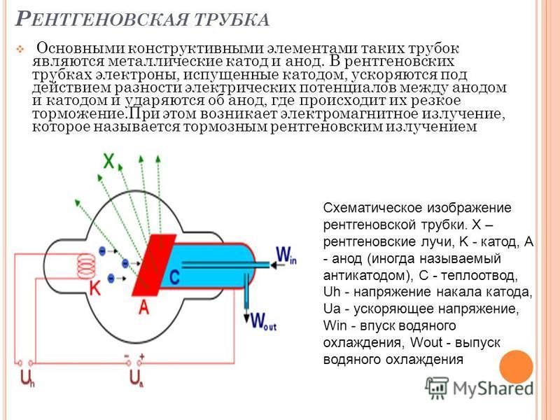 Р ЕНТГЕНОВСКАЯ ТРУБКА Основными конструктивными элементами таких трубок являются металлические катод и анод. В рентгеновских трубках электроны, испущенные катодом, ускоряются под действием разности электрических потенциалов между анодом и катодом и у
