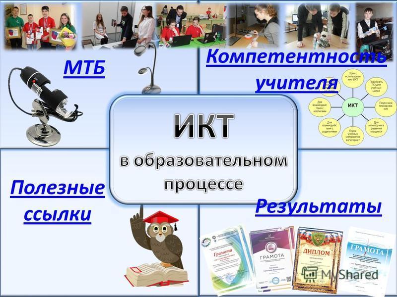 МТБ Полезные ссылки Компетентность учителя Результаты