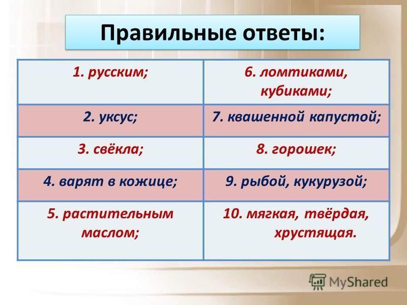 Правильные ответы: 1. русским;6. ломтиками, кубиками; 2. уксус;7. квашенной капустой; 3. свёкла;8. горошек; 4. варят в кожице;9. рыбой, кукурузой; 5. растительным маслом; 10. мягкая, твёрдая, хрустящая.