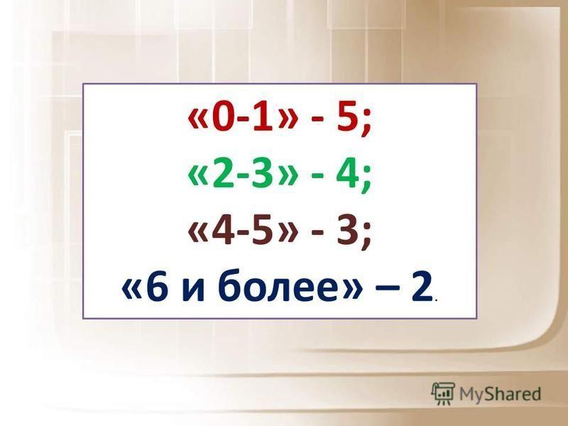 «0-1» - 5; «2-3» - 4; «4-5» - 3; «6 и более» – 2.
