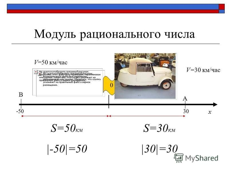 Модуль рационального числа 0 x S=50 км |-50|=50 S=30 км |30|=30 -5030 V=50 км/час V=30 км/час A B