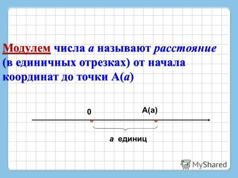 Модулем числа а называют расстояние (в единичных отрезках) от начала координат до точки А(а) А(а) а единиц 0