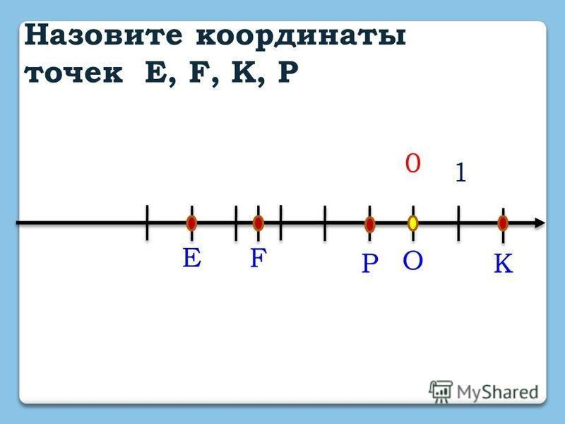 F O К 0 1 E Р Назовите координаты точек Е, F, K, P